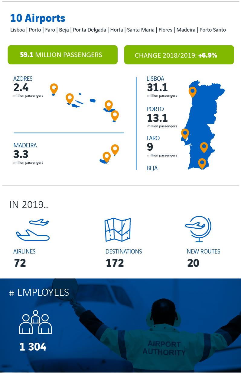 infografia-ana_2020_EN