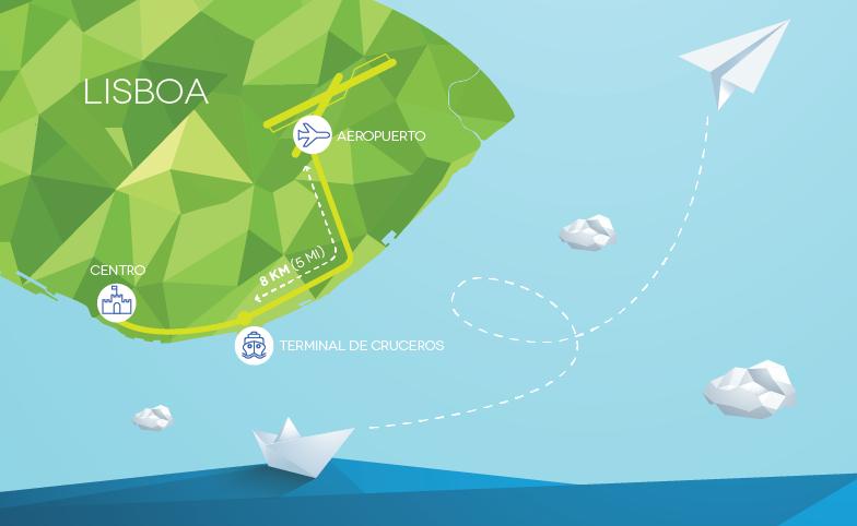 1ddfe4c8a ... aeropuerto de Lisboa, la Nueva Terminal de Cruceros es cada vez más el  punto de salida y llegada de viajeros que eligen la ciudad de Lisboa para  ...